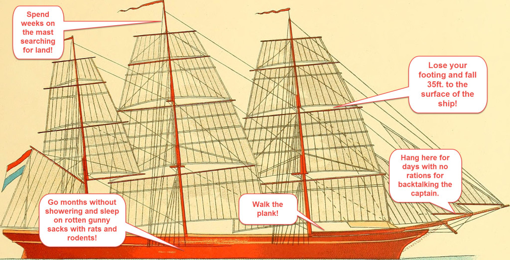 Image from page 206 of Shipbuilding from its beginnings (1913) 14783782095--snagit